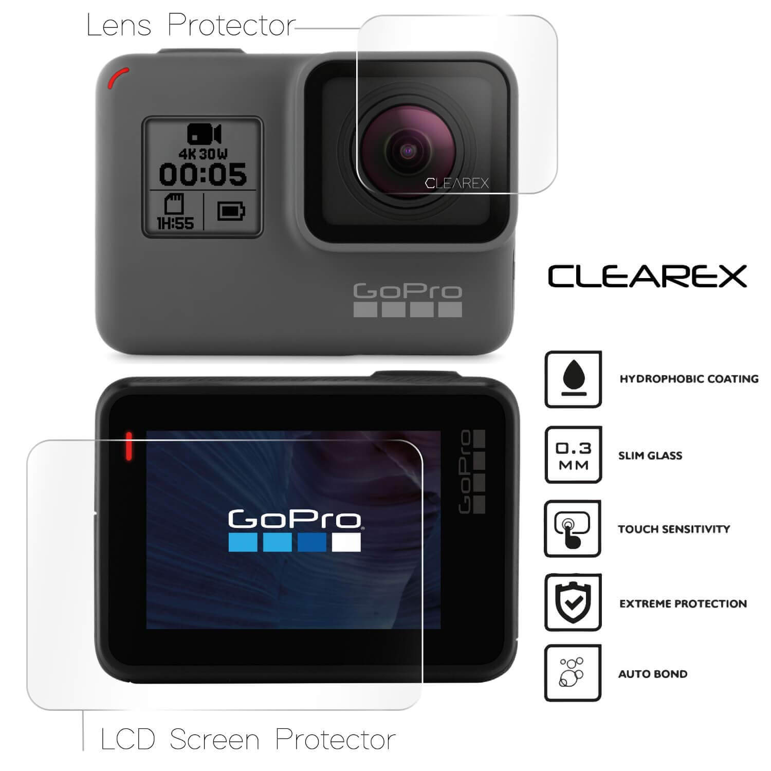 Clearex Hydrophobic screen protector for GoPro